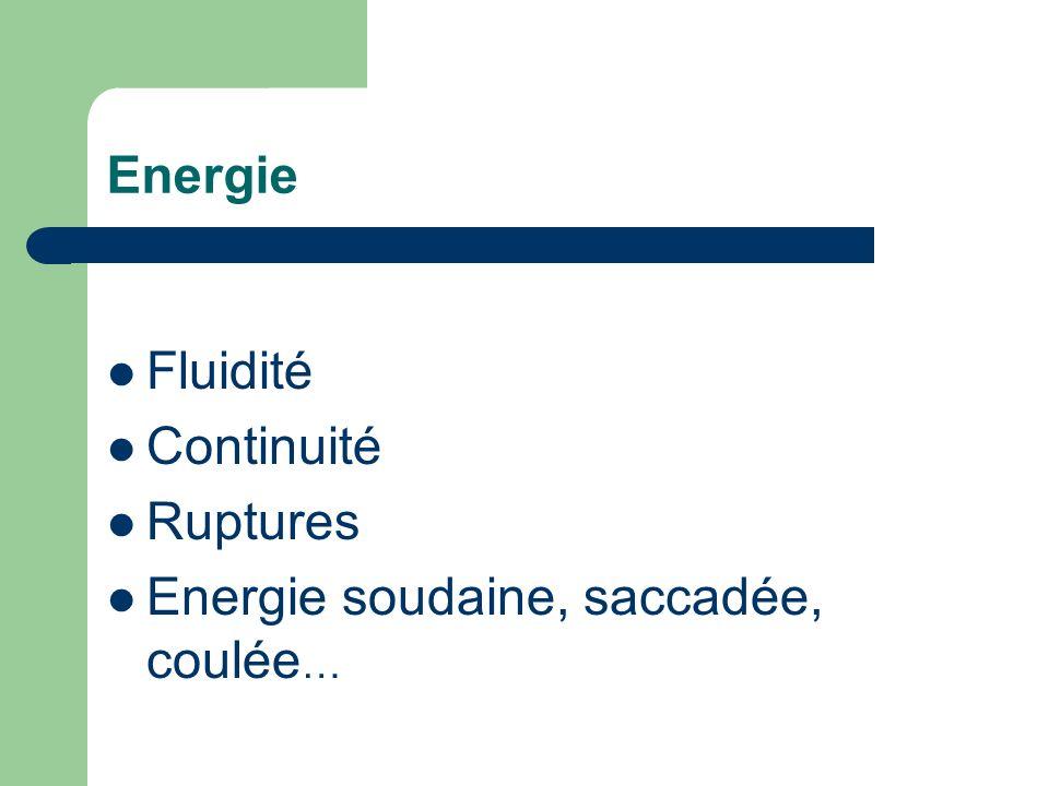 Energie Fluidité Continuité Ruptures Energie soudaine, saccadée, coulée …