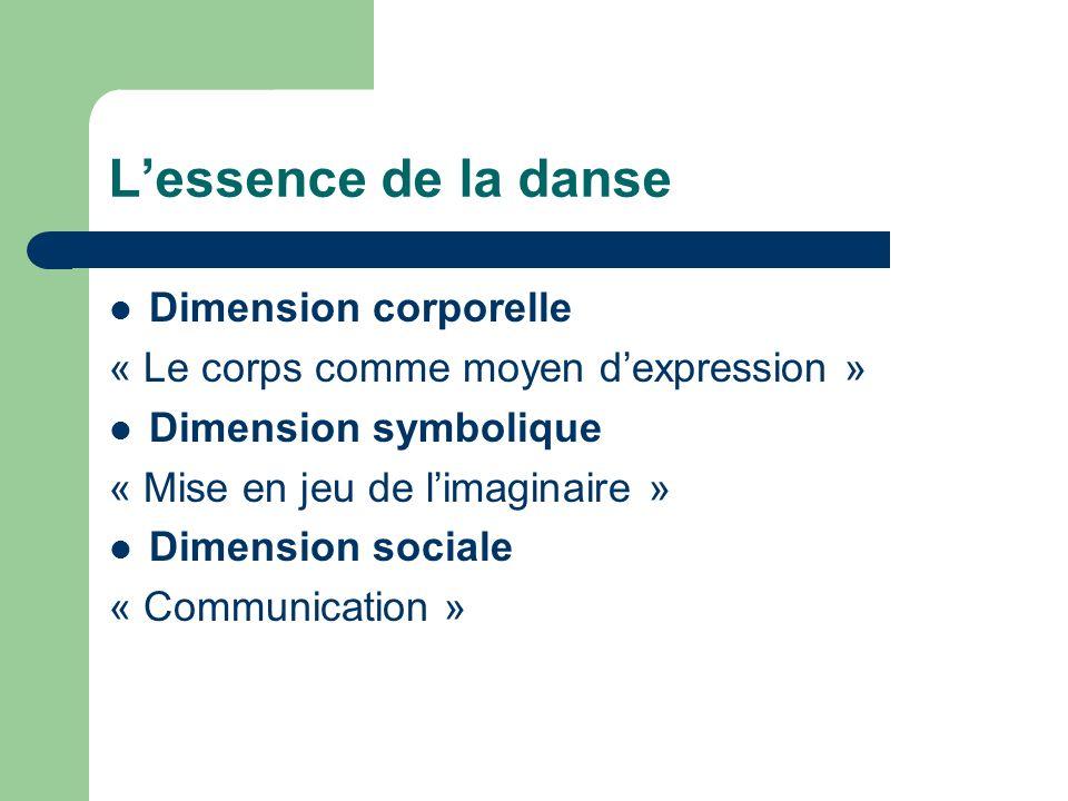 Lessence de la danse Dimension corporelle « Le corps comme moyen dexpression » Dimension symbolique « Mise en jeu de limaginaire » Dimension sociale « Communication »