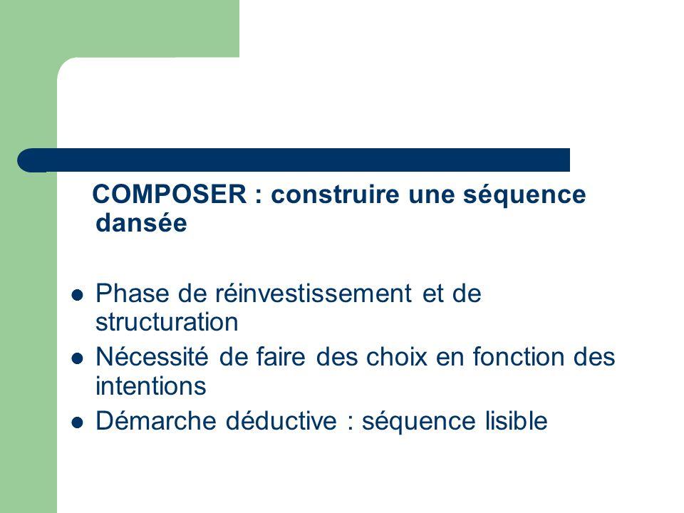 COMPOSER : construire une séquence dansée Phase de réinvestissement et de structuration Nécessité de faire des choix en fonction des intentions Démarche déductive : séquence lisible