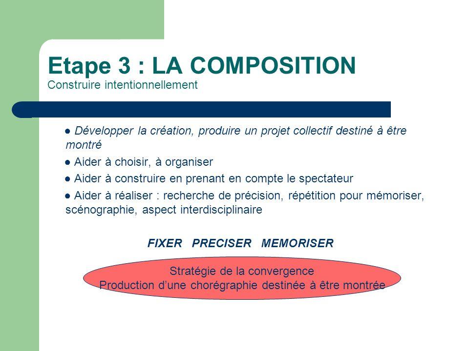 Etape 3 : LA COMPOSITION Construire intentionnellement Développer la création, produire un projet collectif destiné à être montré Aider à choisir, à organiser Aider à construire en prenant en compte le spectateur Aider à réaliser : recherche de précision, répétition pour mémoriser, scénographie, aspect interdisciplinaire FIXER PRECISER MEMORISER Stratégie de la convergence Production dune chorégraphie destinée à être montrée