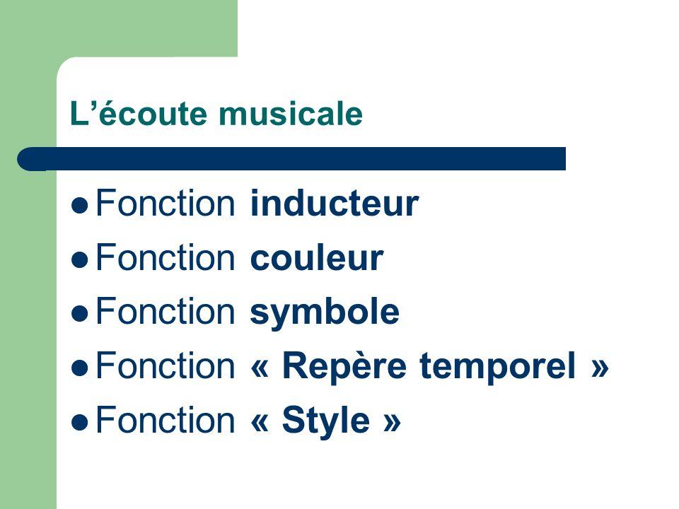 Lécoute musicale Fonction inducteur Fonction couleur Fonction symbole Fonction « Repère temporel » Fonction « Style »