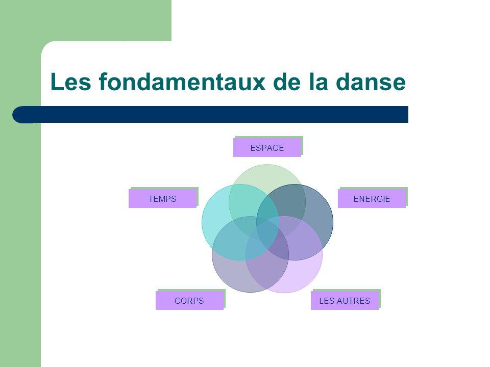 Les fondamentaux de la danse ESPACE ENERGIE LES AUTRES CORPS TEMPS