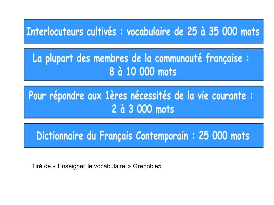 Tiré de « Enseigner le vocabulaire » Grenoble5