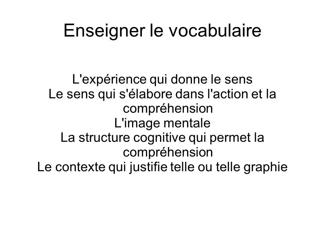 Enseigner le vocabulaire L'expérience qui donne le sens Le sens qui s'élabore dans l'action et la compréhension L'image mentale La structure cognitive