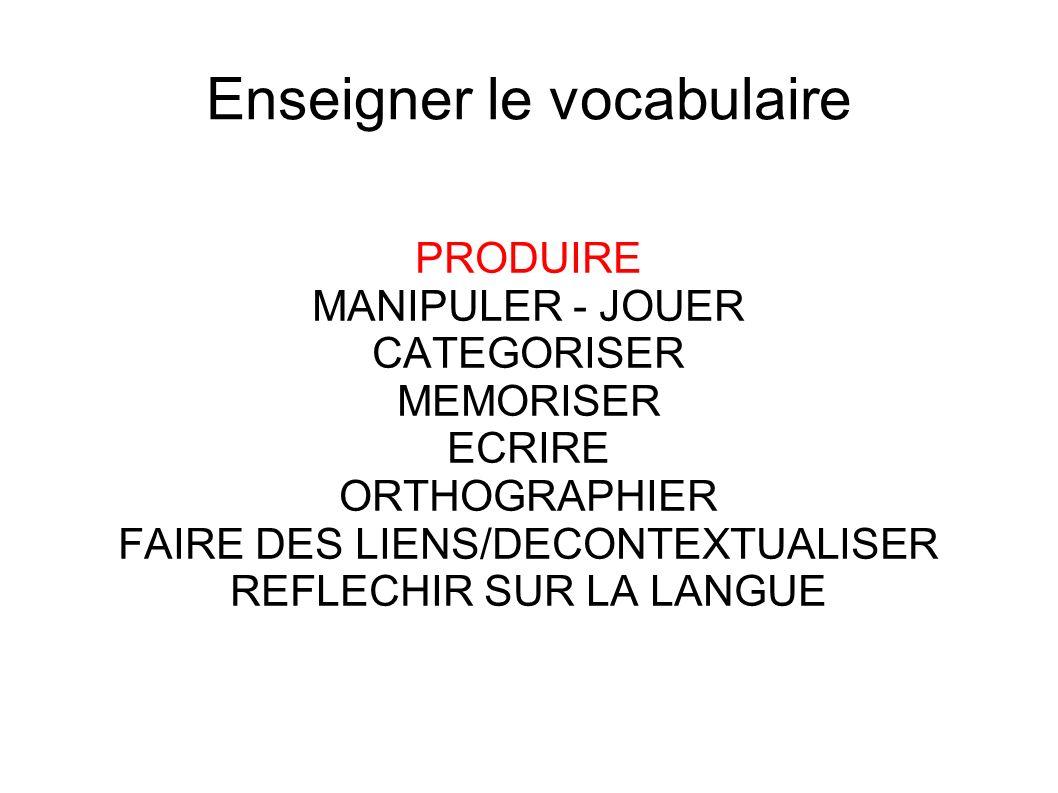 Enseigner le vocabulaire PRODUIRE MANIPULER - JOUER CATEGORISER MEMORISER ECRIRE ORTHOGRAPHIER FAIRE DES LIENS/DECONTEXTUALISER REFLECHIR SUR LA LANGU