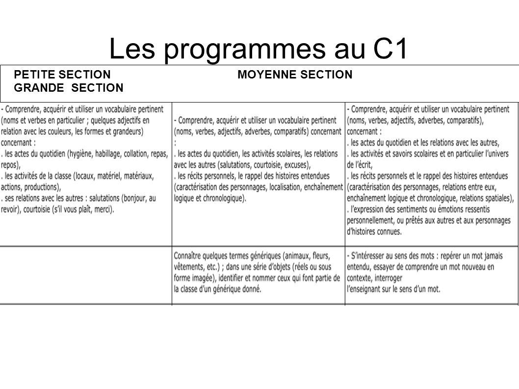 Les programmes au C1 PETITE SECTIONMOYENNE SECTION GRANDE SECTION