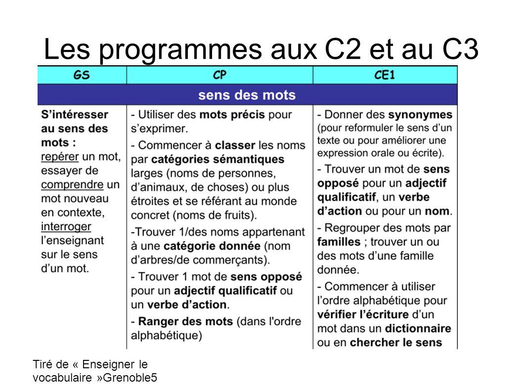 Les programmes aux C2 et au C3 Tiré de « Enseigner le vocabulaire »Grenoble5