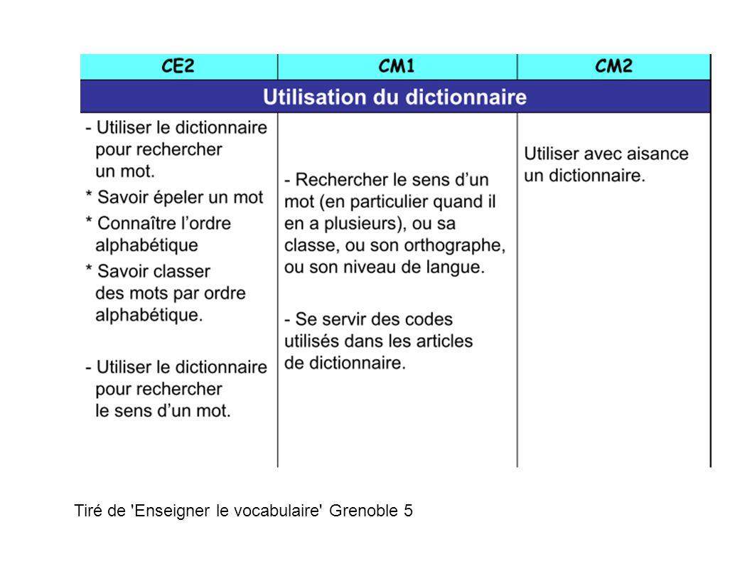 Tiré de 'Enseigner le vocabulaire' Grenoble 5