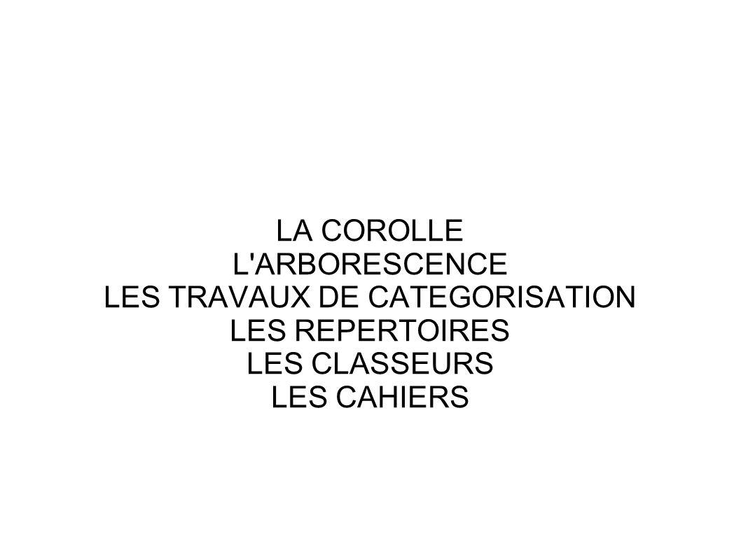 LA COROLLE L'ARBORESCENCE LES TRAVAUX DE CATEGORISATION LES REPERTOIRES LES CLASSEURS LES CAHIERS