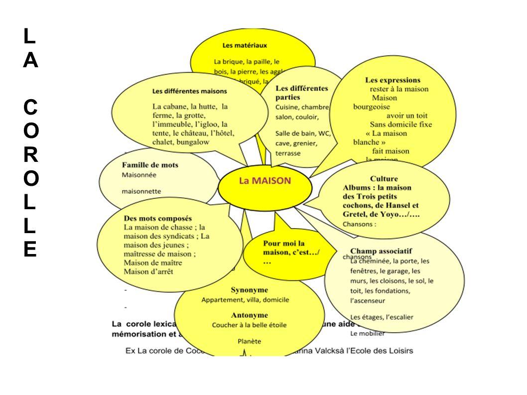 LACOROLLELACOROLLE
