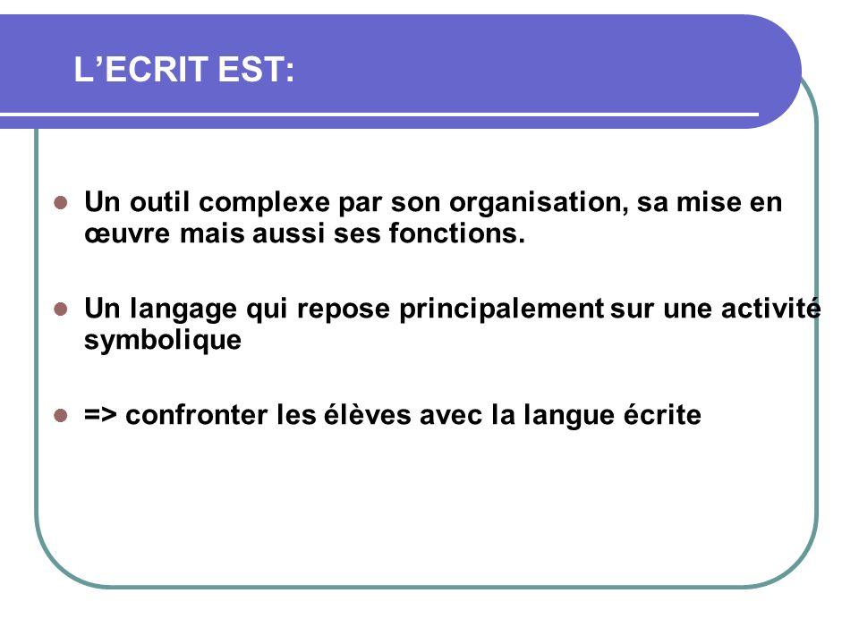 LECRIT EST: Un outil complexe par son organisation, sa mise en œuvre mais aussi ses fonctions. Un langage qui repose principalement sur une activité s
