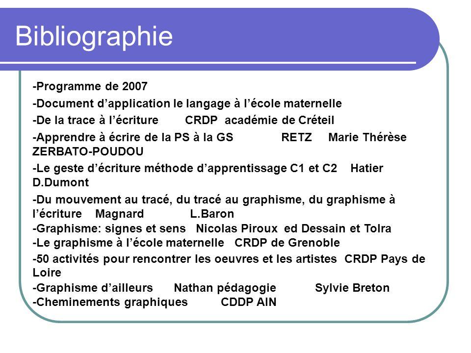 Bibliographie -Programme de 2007 -Document dapplication le langage à lécole maternelle -De la trace à lécriture CRDP académie de Créteil -Apprendre à