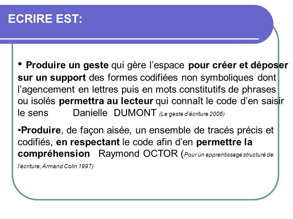 ECRIRE EST: Produire un geste qui gère lespace pour créer et déposer sur un support des formes codifiées non symboliques dont lagencement en lettres p
