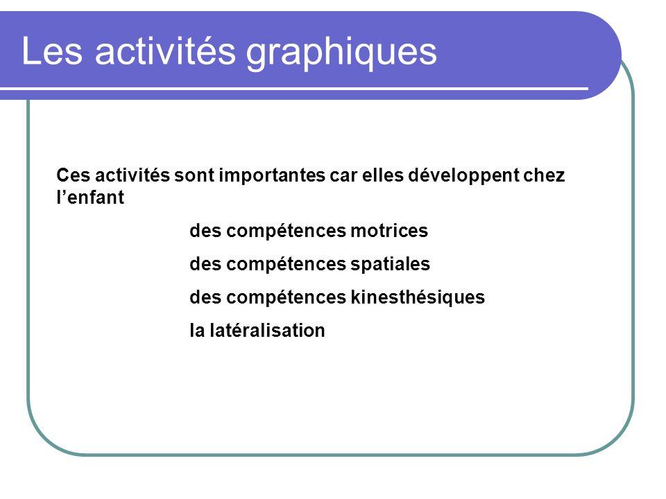 Les activités graphiques Ces activités sont importantes car elles développent chez lenfant des compétences motrices des compétences spatiales des comp