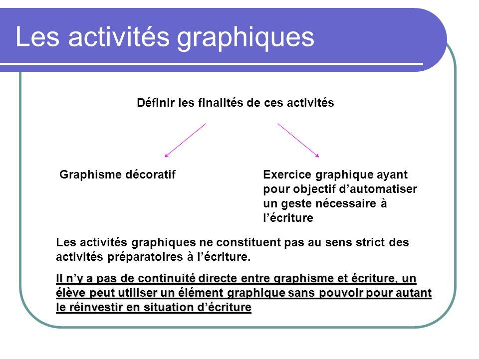 Les activités graphiques Définir les finalités de ces activités Graphisme décoratifExercice graphique ayant pour objectif dautomatiser un geste nécess