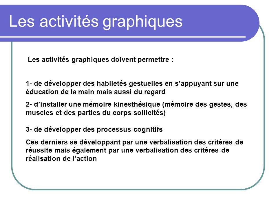 Les activités graphiques Les activités graphiques doivent permettre : 1- de développer des habiletés gestuelles en sappuyant sur une éducation de la m