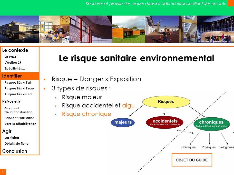 11 Recenser et prévenir les risques dans les bâtiments accueillant des enfants Le risque sanitaire environnemental Risque = Danger x Exposition 3 type