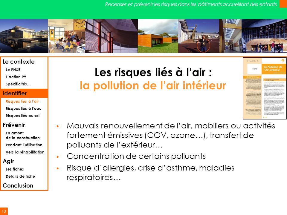 13 Recenser et prévenir les risques dans les bâtiments accueillant des enfants Les risques liés à lair : la pollution de lair intérieur Mauvais renouv