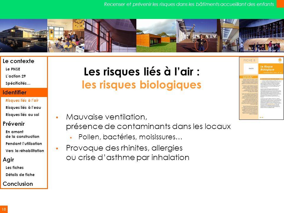 18 Recenser et prévenir les risques dans les bâtiments accueillant des enfants Les risques liés à lair : les risques biologiques Mauvaise ventilation,