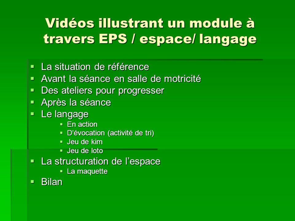 Vidéos illustrant un module à travers EPS / espace/ langage La situation de référence La situation de référence Avant la séance en salle de motricité