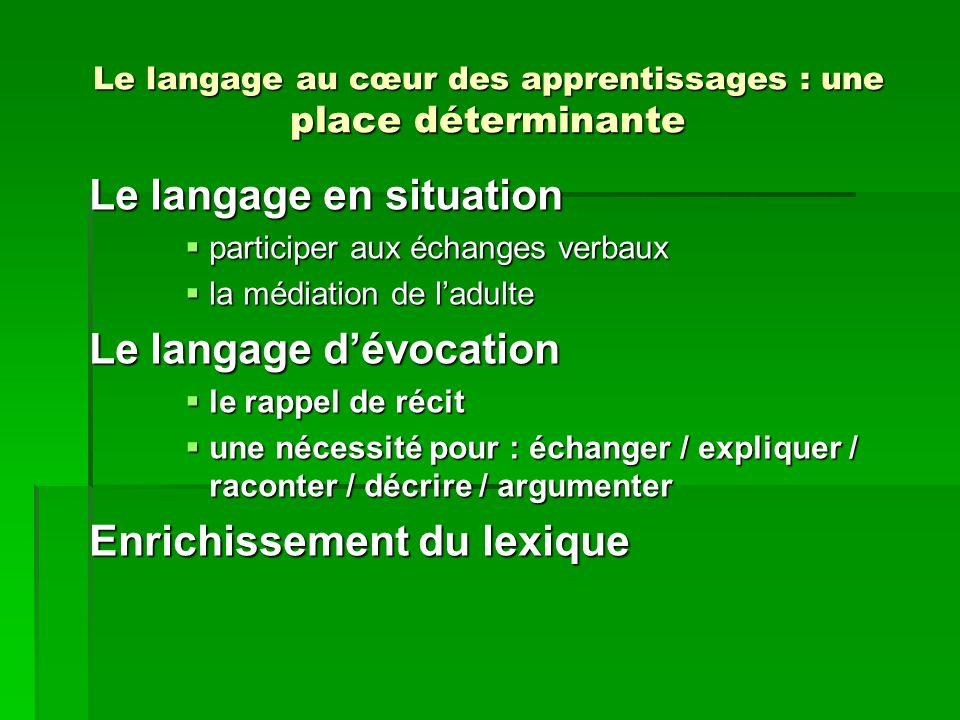 Le langage au cœur des apprentissages : une place déterminante Le langage en situation participer aux échanges verbaux participer aux échanges verbaux
