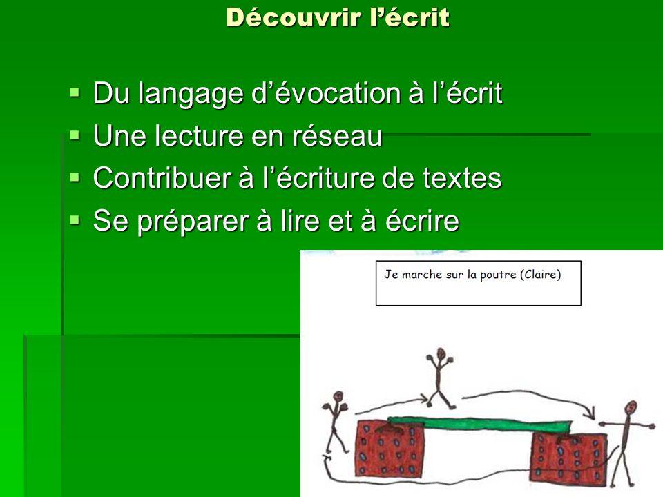 Découvrir lécrit Du langage dévocation à lécrit Du langage dévocation à lécrit Une lecture en réseau Une lecture en réseau Contribuer à lécriture de t