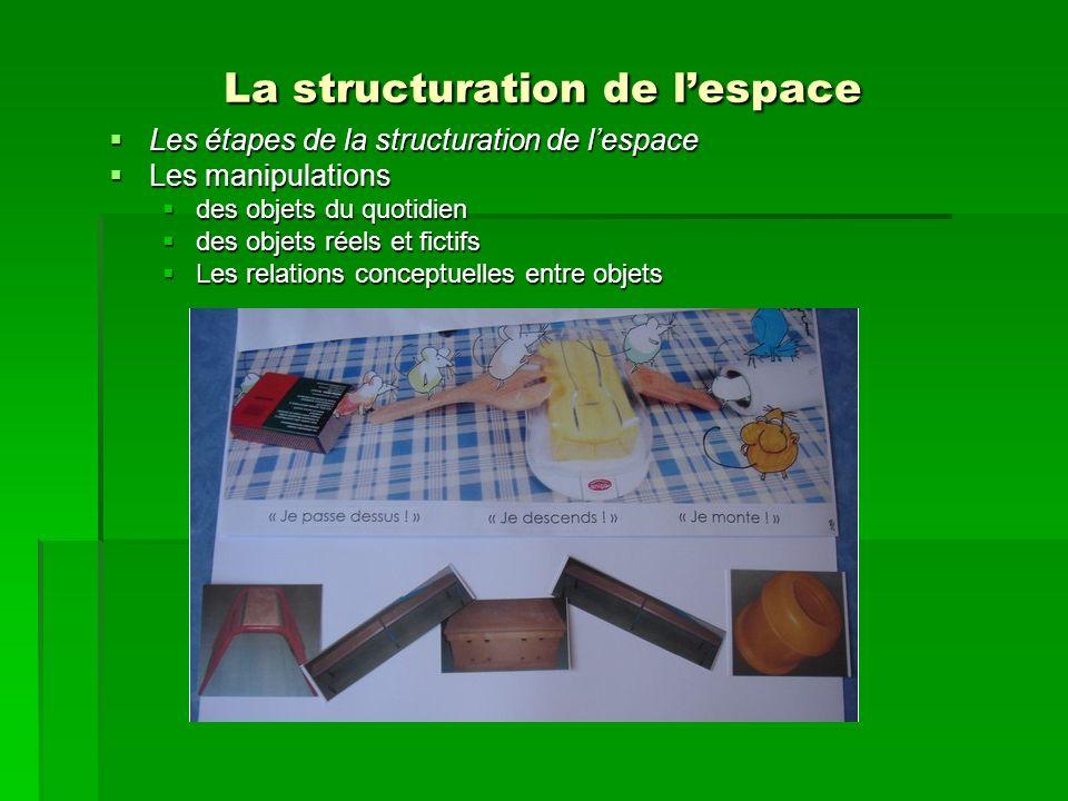 La structuration de lespace Les étapes de la structuration de lespace Les étapes de la structuration de lespace Les manipulations Les manipulations de
