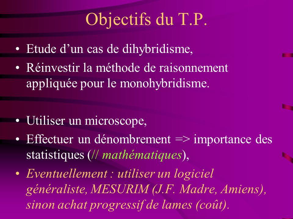 Objectifs du T.P. Etude dun cas de dihybridisme, Réinvestir la méthode de raisonnement appliquée pour le monohybridisme. Utiliser un microscope, Effec