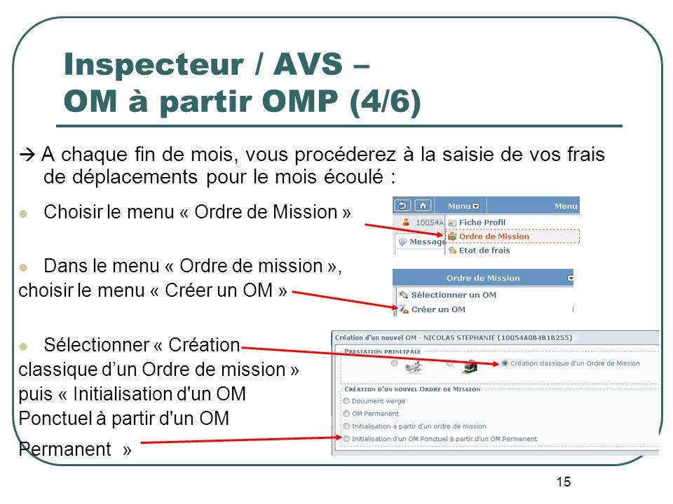15 Inspecteur / AVS – OM à partir OMP (4/6) A chaque fin de mois, vous procéderez à la saisie de vos frais de déplacements pour le mois écoulé : Chois