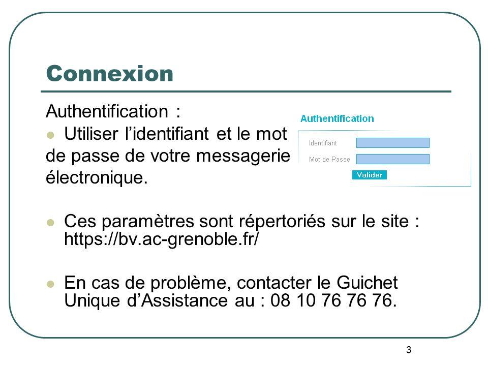 3 Connexion Authentification : Utiliser lidentifiant et le mot de passe de votre messagerie électronique. Ces paramètres sont répertoriés sur le site
