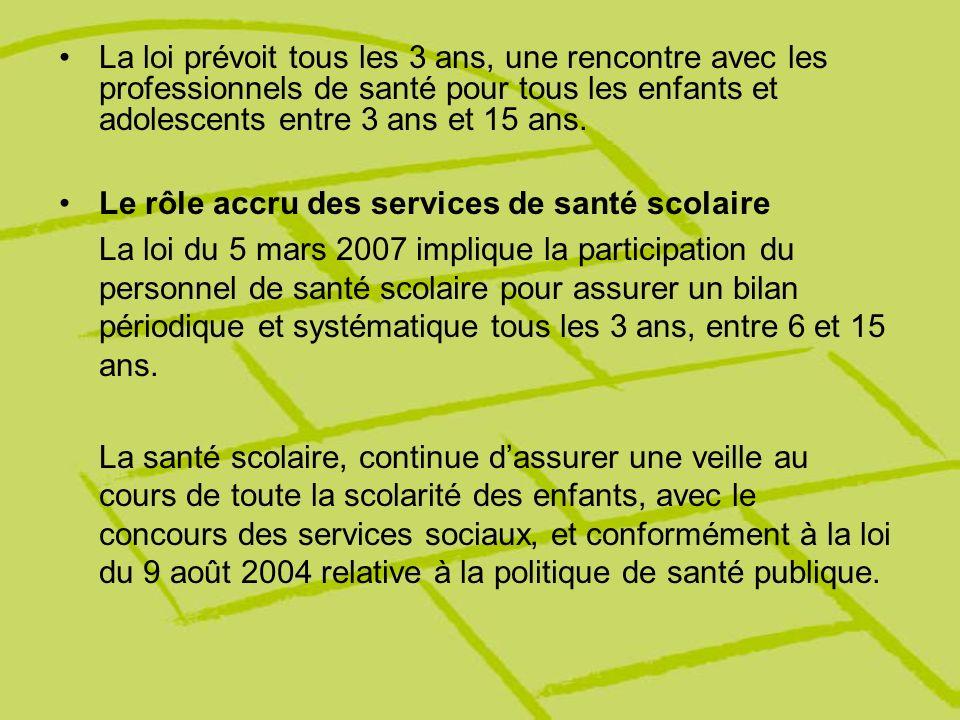 Le rôle accru des services de santé scolaire La loi du 5 mars 2007 implique la participation du personnel de santé scolaire pour assurer un bilan péri