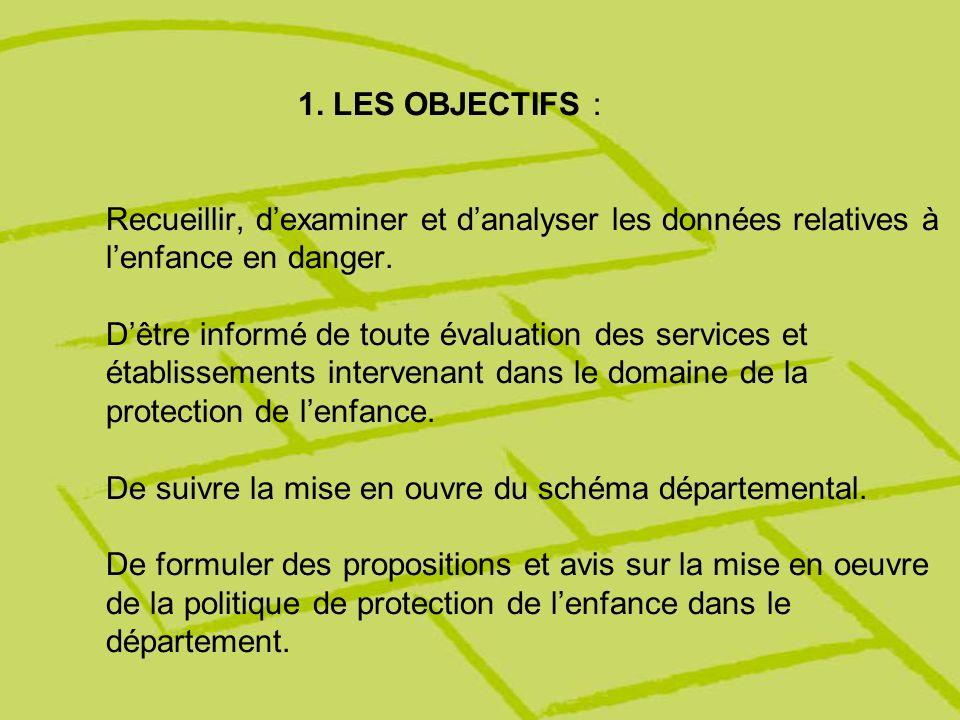 1. LES OBJECTIFS : Recueillir, dexaminer et danalyser les données relatives à lenfance en danger. Dêtre informé de toute évaluation des services et ét