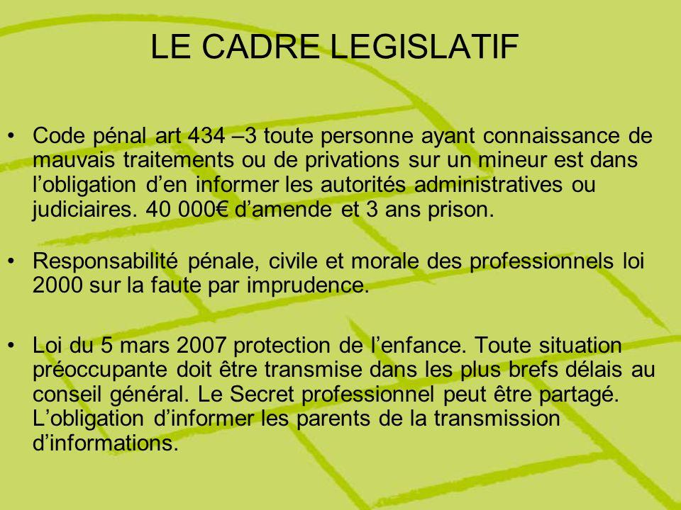 LE CADRE LEGISLATIF Code pénal art 434 –3 toute personne ayant connaissance de mauvais traitements ou de privations sur un mineur est dans lobligation
