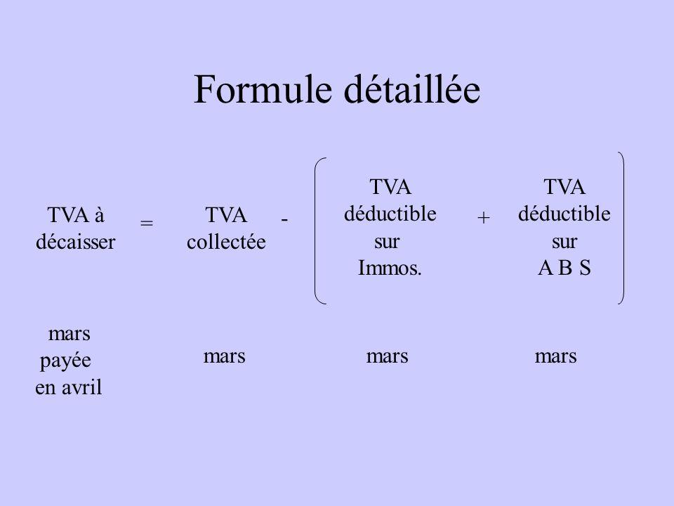Principe Lentreprise collecte la TVA de ses clients Lentreprise déduit de la TVA de ses fournisseurs