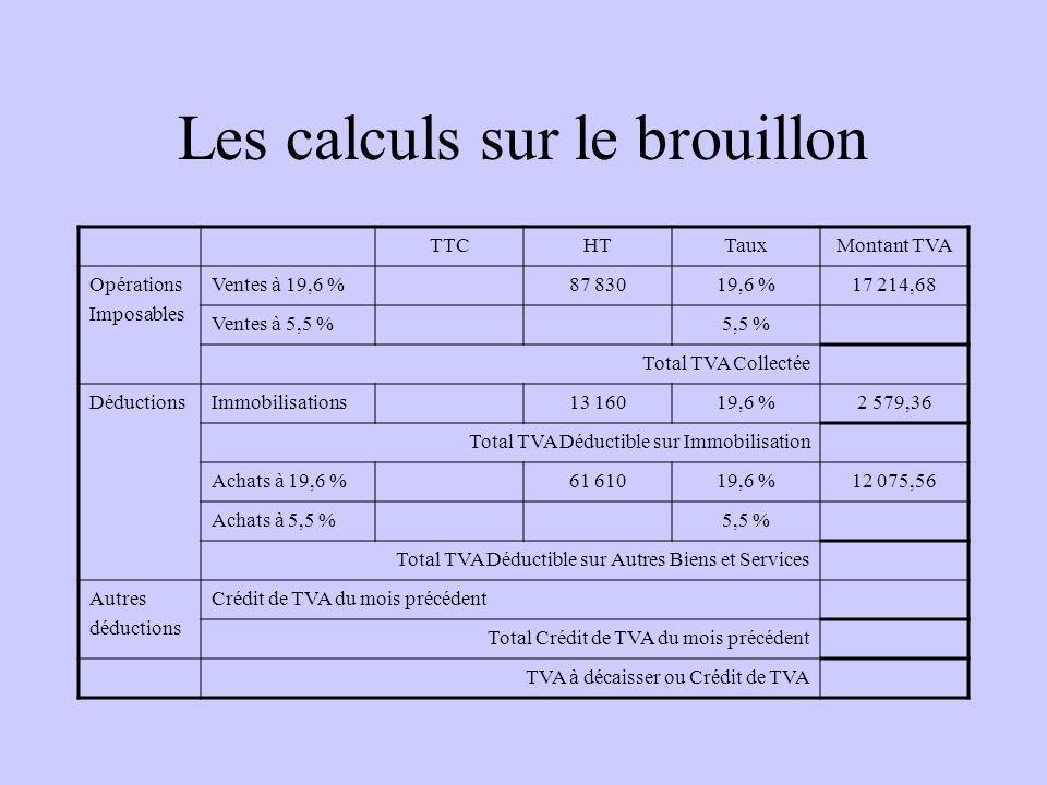 Les calculs sur le brouillon TTCHTTauxMontant TVA Opérations Imposables Ventes à 19,6 %87 83019,6 % Ventes à 5,5 %5,5 % Total TVA Collectée Déductions