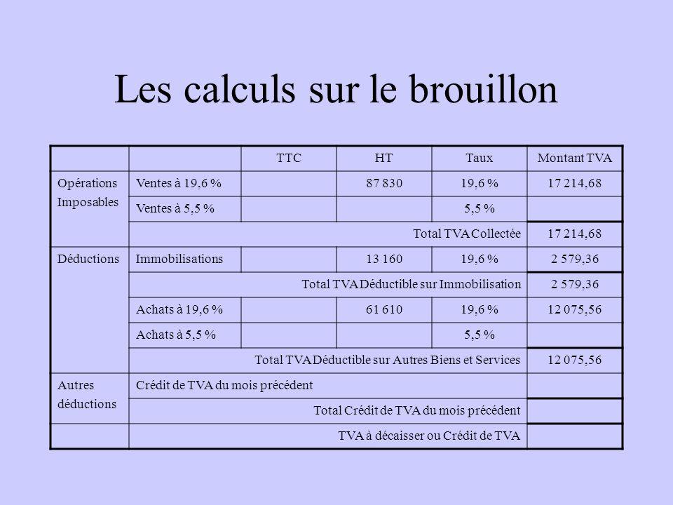 Les calculs sur le brouillon TTCHTTauxMontant TVA Opérations Imposables Ventes à 19,6 %87 83019,6 %17 214,68 Ventes à 5,5 %5,5 % Total TVA Collectée D
