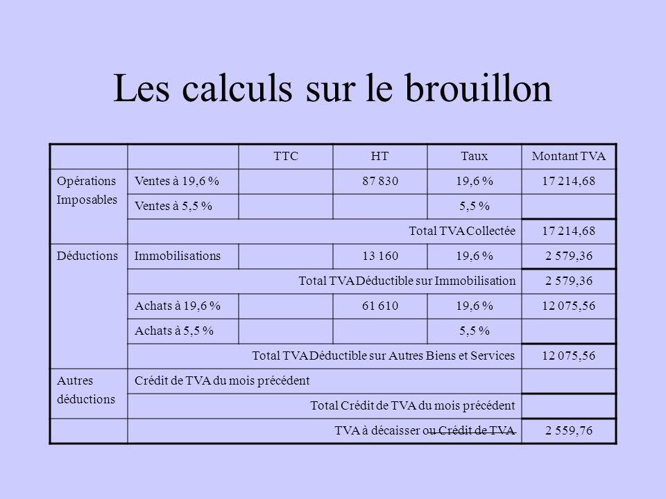 Les calculs sur le brouillon TTCHTTauxMontant TVA Opérations Imposables Ventes à 19,6 %87 83019,6 %17 214,68 Ventes à 5,5 %5,5 % Total TVA Collectée17