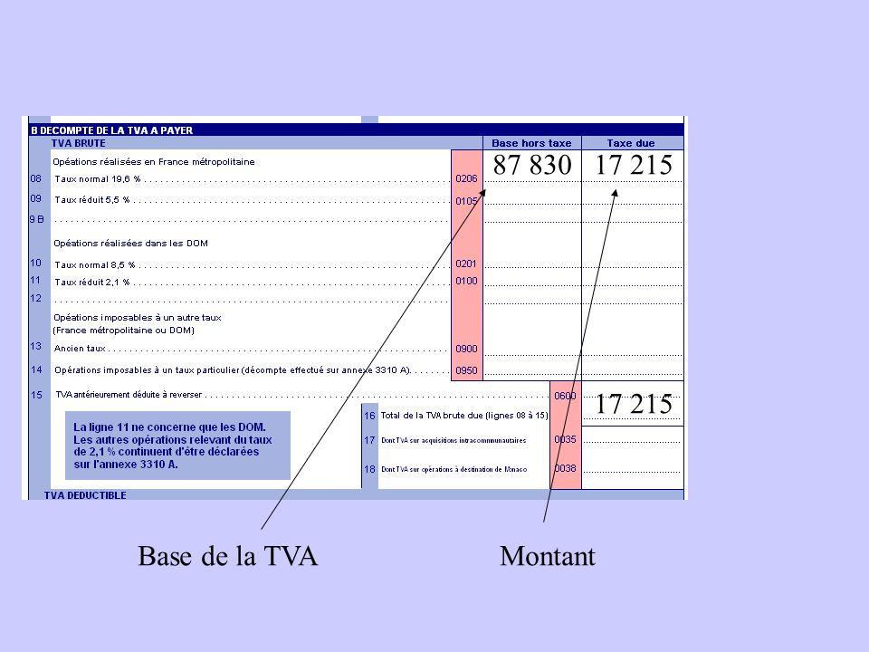 La déclaration 87830 Mettre le chiffre daffaires (Ventes)