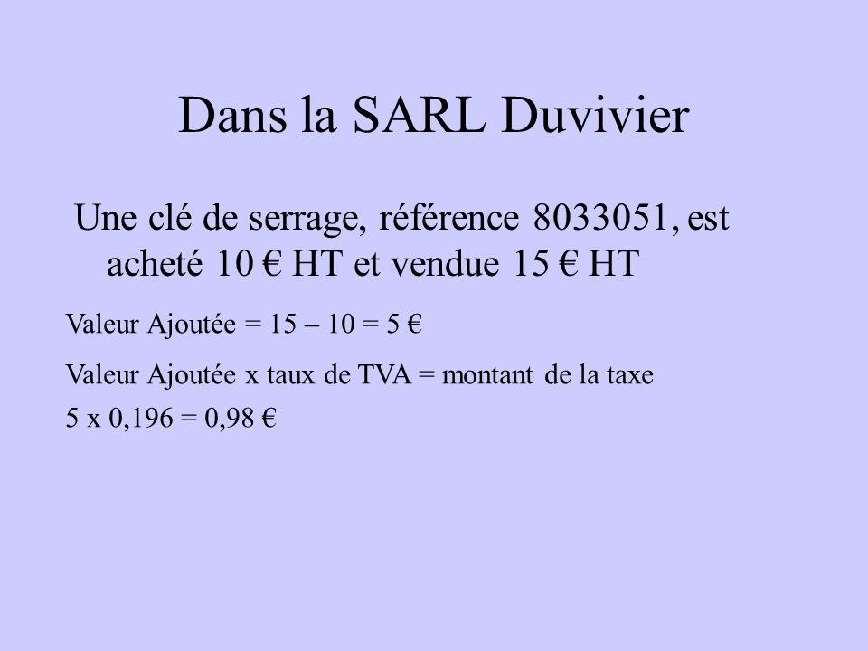 Dans la SARL Duvivier Une clé de serrage, référence 8033051, est acheté 10 HT et vendue 15 HT Valeur Ajoutée = 15 – 10 = 5 Valeur Ajoutée x taux de TVA = montant de la taxe 5 x 0,196 = 0,98