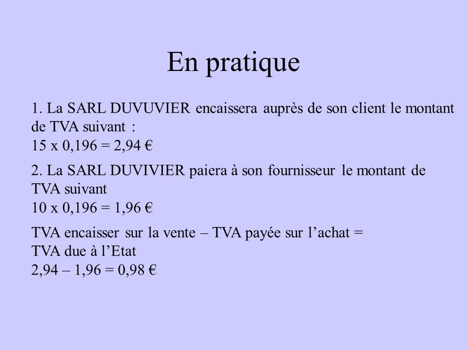 Dans la SARL Duvivier Une clé de serrage, référence 8033051, est acheté 10 HT et vendue 15 HT Valeur Ajoutée = 15 – 10 = 5 Valeur Ajoutée x taux de TV