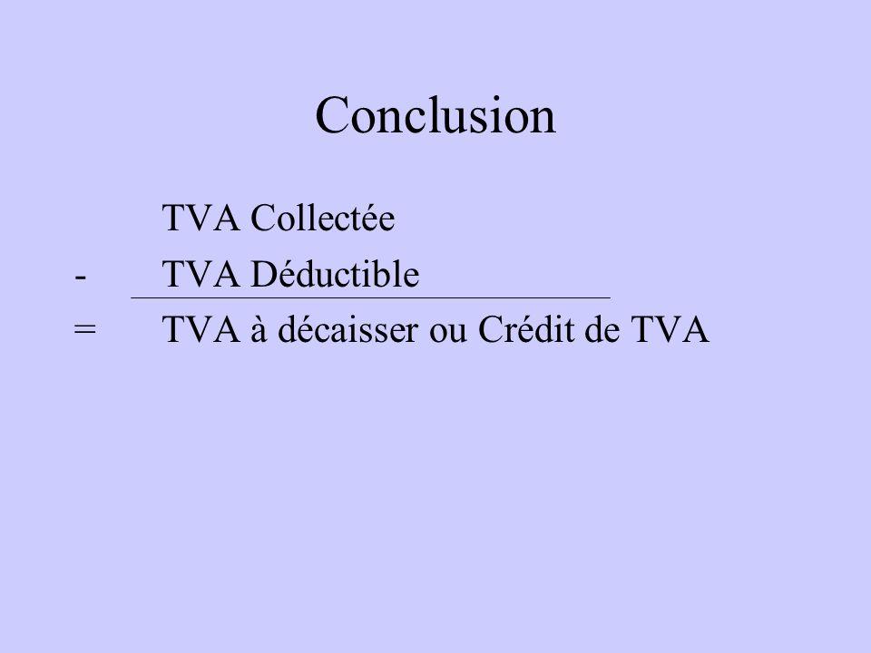 Les calculs sur le brouillon TTCHTTauxMontant TVA Opérations Imposables Ventes à 19,6 %87 83019,6 %17 214,68 Ventes à 5,5 %5,5 % Total TVA Collectée17 214,68 DéductionsImmobilisations13 16019,6 %2 579,36 Total TVA Déductible sur Immobilisation2 579,36 Achats à 19,6 %61 61019,6 %12 075,56 Achats à 5,5 %5,5 % Total TVA Déductible sur Autres Biens et Services12 075,56 Autres déductions Crédit de TVA du mois précédent Total Crédit de TVA du mois précédent TVA à décaisser ou Crédit de TVA2 559,76