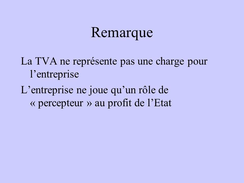 Remarque La TVA ne représente pas une charge pour lentreprise Lentreprise ne joue quun rôle de « percepteur » au profit de lEtat