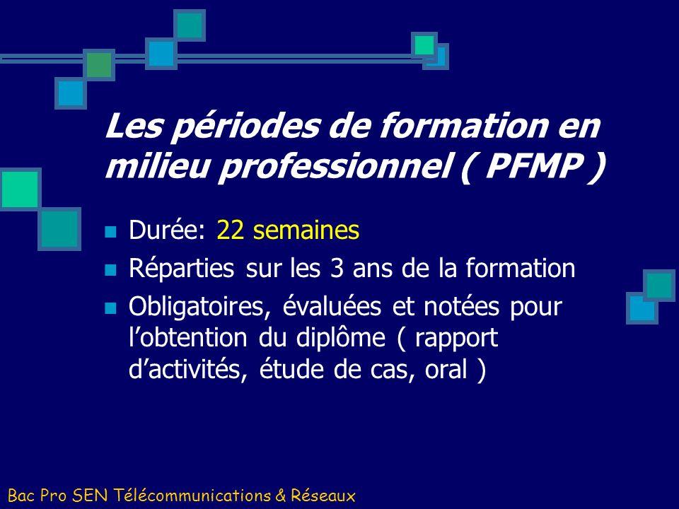 Les périodes de formation en milieu professionnel ( PFMP ) Durée: 22 semaines Réparties sur les 3 ans de la formation Obligatoires, évaluées et notées
