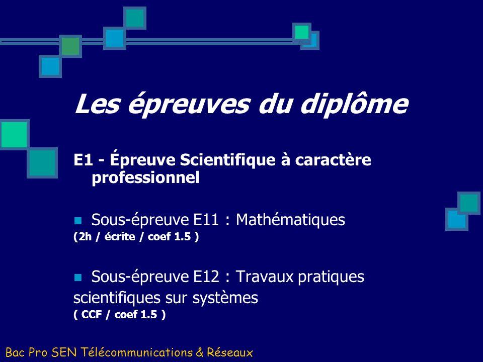 Les épreuves du diplôme E1 - Épreuve Scientifique à caractère professionnel Sous-épreuve E11 : Mathématiques (2h / écrite / coef 1.5 ) Sous-épreuve E1