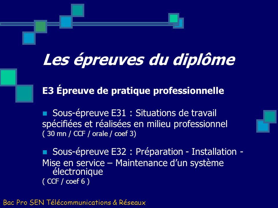Les épreuves du diplôme E3 Épreuve de pratique professionnelle Sous-épreuve E31 : Situations de travail spécifiées et réalisées en milieu professionne