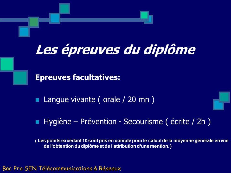 Les épreuves du diplôme Epreuves facultatives: Langue vivante ( orale / 20 mn ) Hygiène – Prévention - Secourisme ( écrite / 2h ) ( Les points excédan