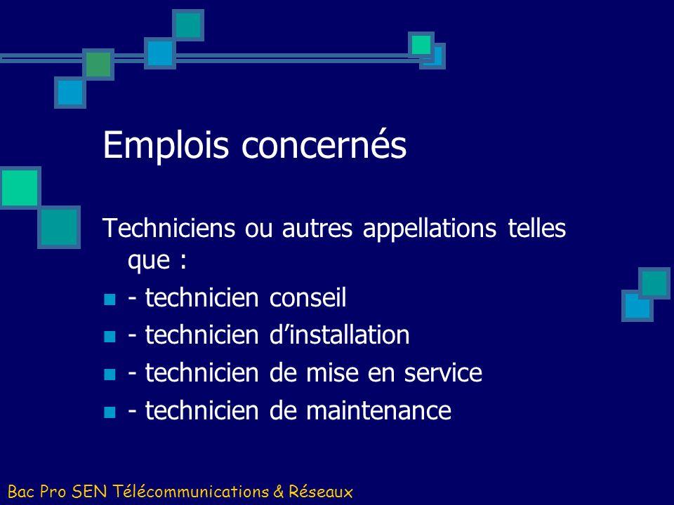 En conclusion Ce bac SEN Télécom Réseaux : Autorise des poursuites détudes ( Exemple: BTS ) Ou Permet dexercer un métier varié, en évolution constante Bac Pro SEN Télécommunications & Réseaux