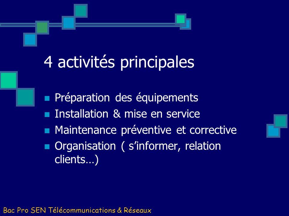 4 activités principales Préparation des équipements Installation & mise en service Maintenance préventive et corrective Organisation ( sinformer, rela
