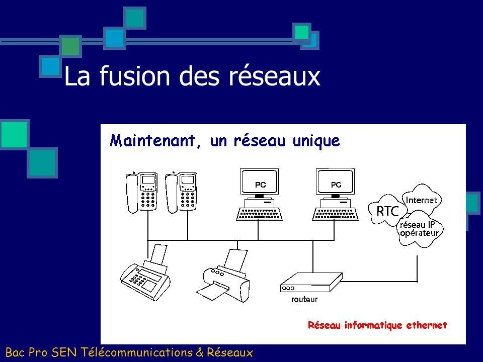 Exemple dactivité ( Réseaux ) Bac Pro SEN Télécommunications & Réseaux Configuration dun routeur ( accès ADSL )