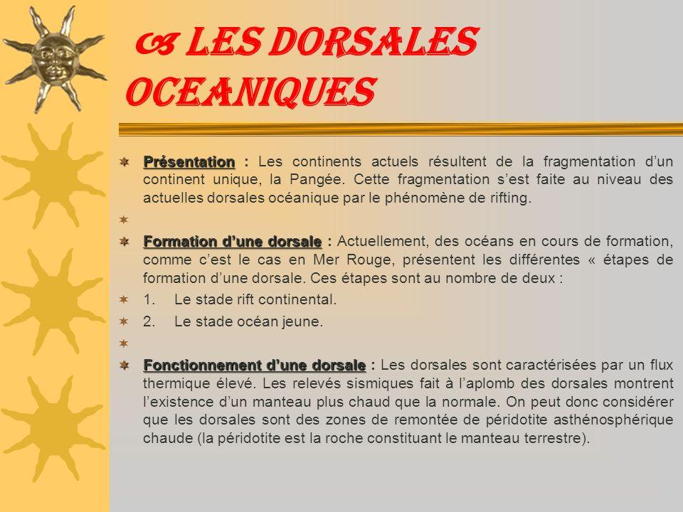 LES DORSALES OCEANIQUES Présentation Présentation : Les continents actuels résultent de la fragmentation dun continent unique, la Pangée. Cette fragme